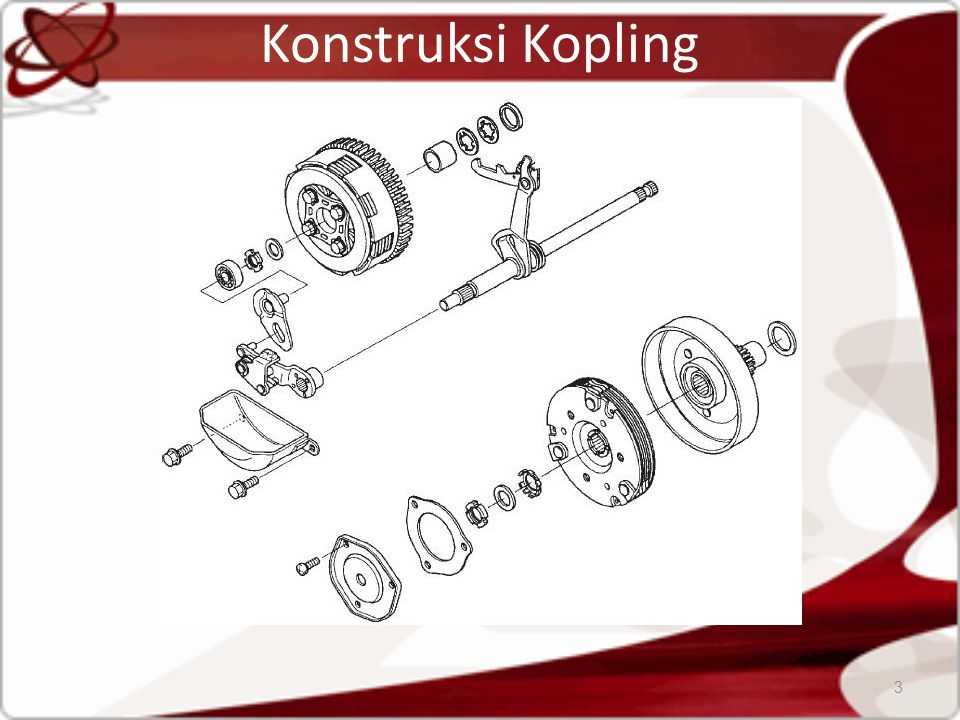 Konstruksi Kopling