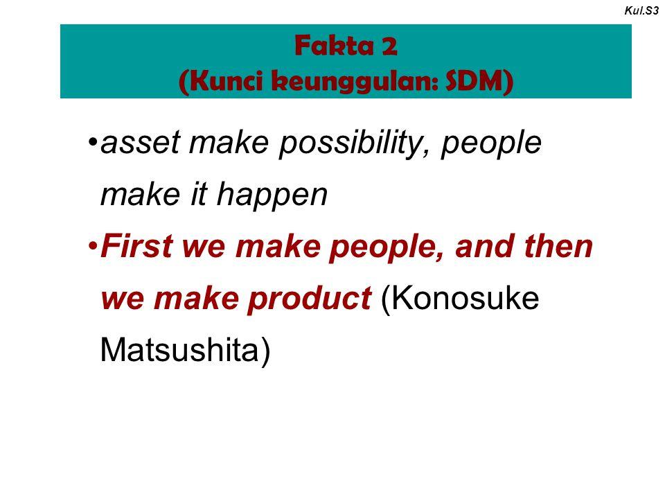 Fakta 2 (Kunci keunggulan: SDM)