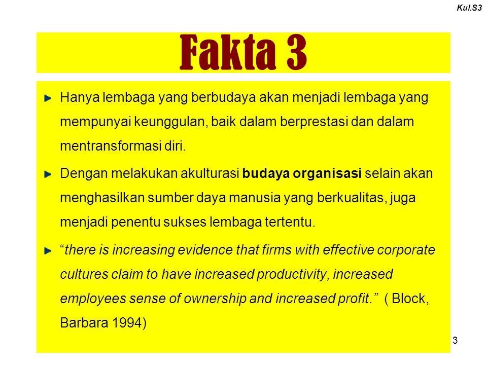 Kul.S3 Fakta 3. Hanya lembaga yang berbudaya akan menjadi lembaga yang mempunyai keunggulan, baik dalam berprestasi dan dalam mentransformasi diri.