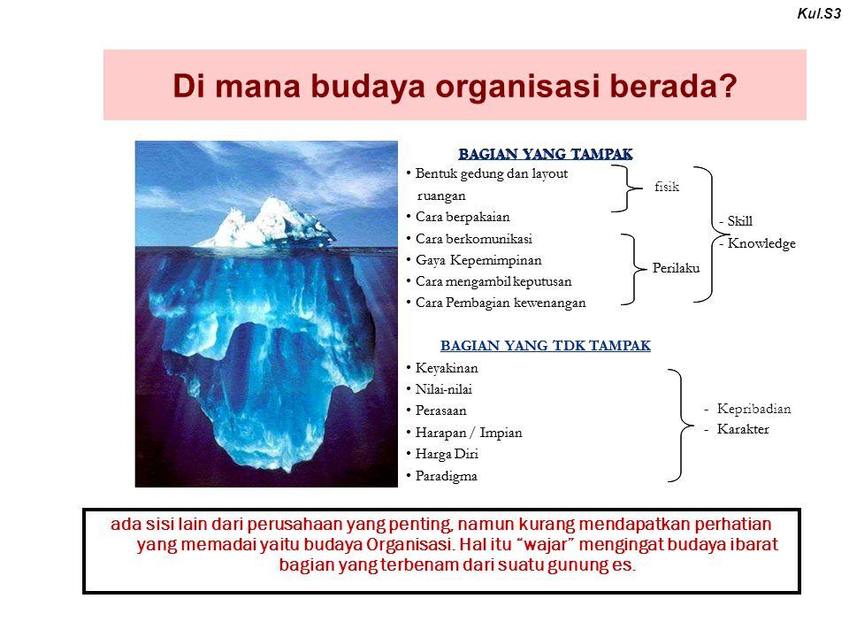 Di mana budaya organisasi berada