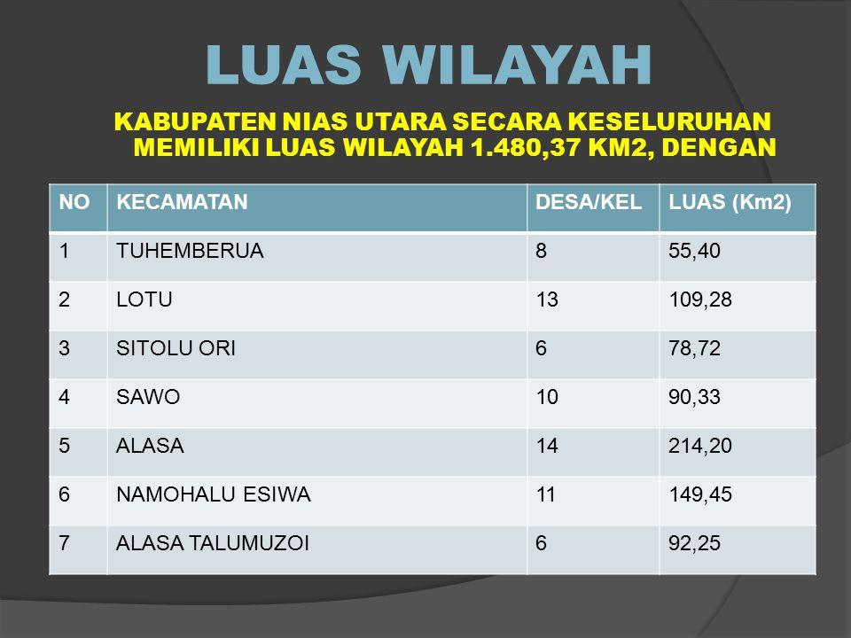 LUAS WILAYAH KABUPATEN NIAS UTARA SECARA KESELURUHAN MEMILIKI LUAS WILAYAH 1.480,37 KM2, DENGAN. NO.