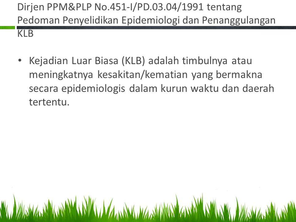Dirjen PPM&PLP No. 451-I/PD. 03