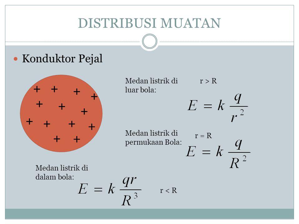 DISTRIBUSI MUATAN + + + + + + + + + + + + + Konduktor Pejal