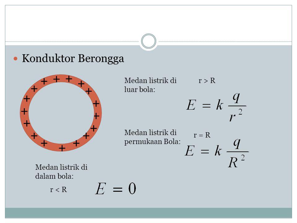 + + + + + + + + + + + + + + + + + Konduktor Berongga
