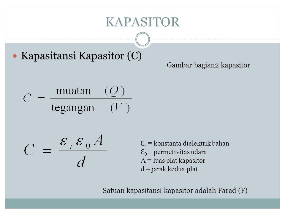 KAPASITOR Kapasitansi Kapasitor (C) Gambar bagian2 kapasitor