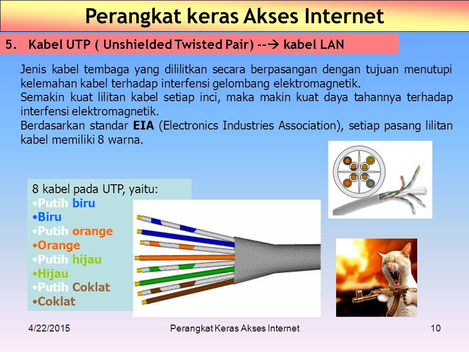Perangkat keras Akses Internet