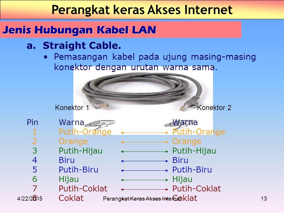 Jenis Hubungan Kabel LAN