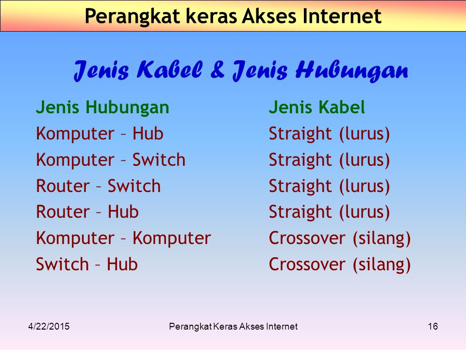 Jenis Kabel & Jenis Hubungan