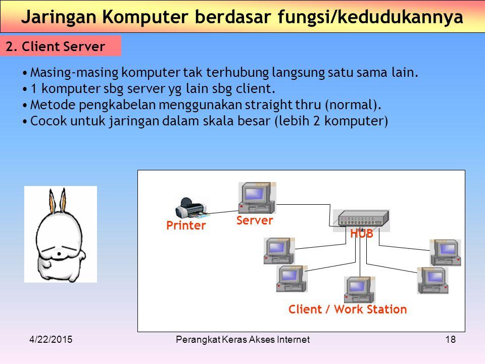 Jaringan Komputer berdasar fungsi/kedudukannya