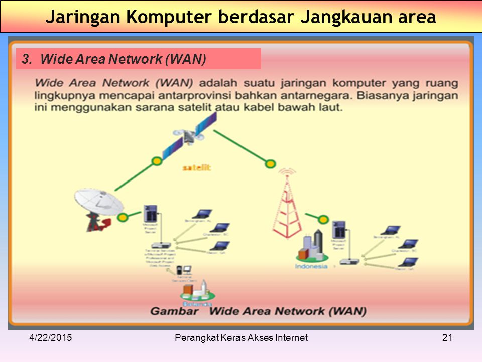 Jaringan Komputer berdasar Jangkauan area