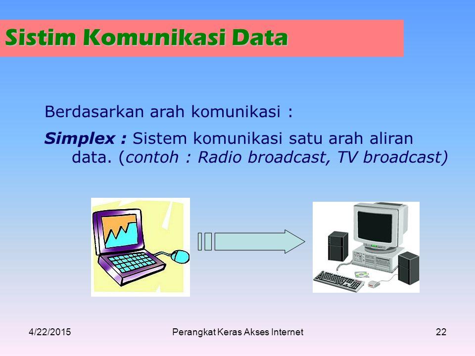 Sistim Komunikasi Data