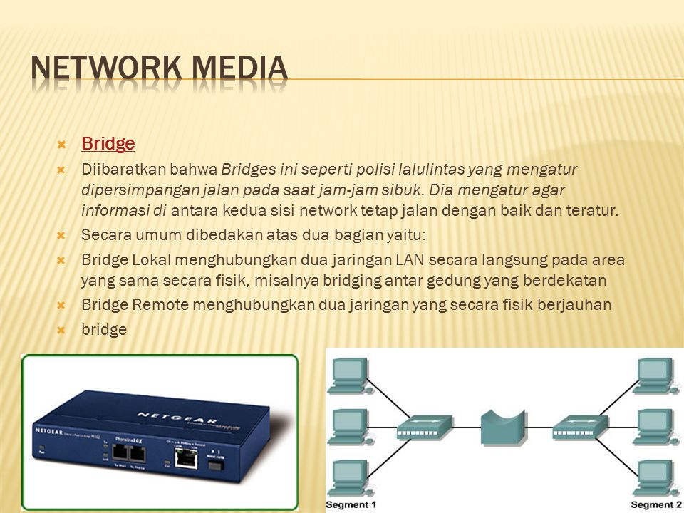 Network media Bridge.