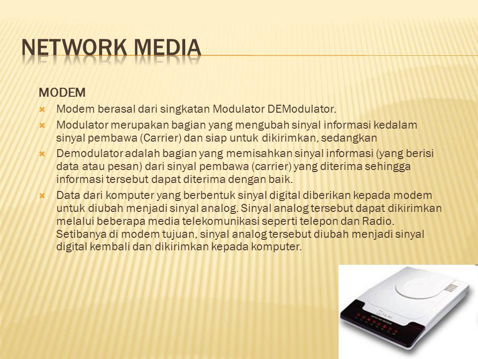 Network media MODEM. Modem berasal dari singkatan Modulator DEModulator.