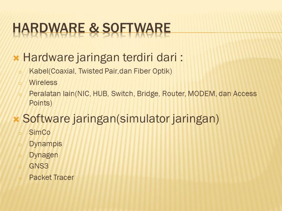 Hardware & Software Hardware jaringan terdiri dari :