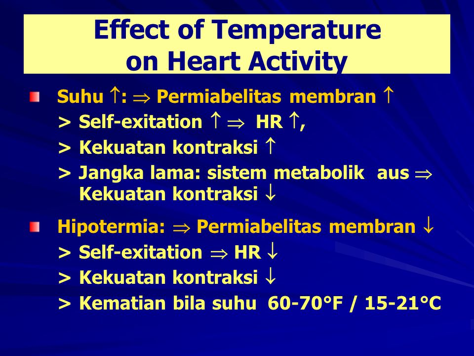 Effect of Temperature on Heart Activity