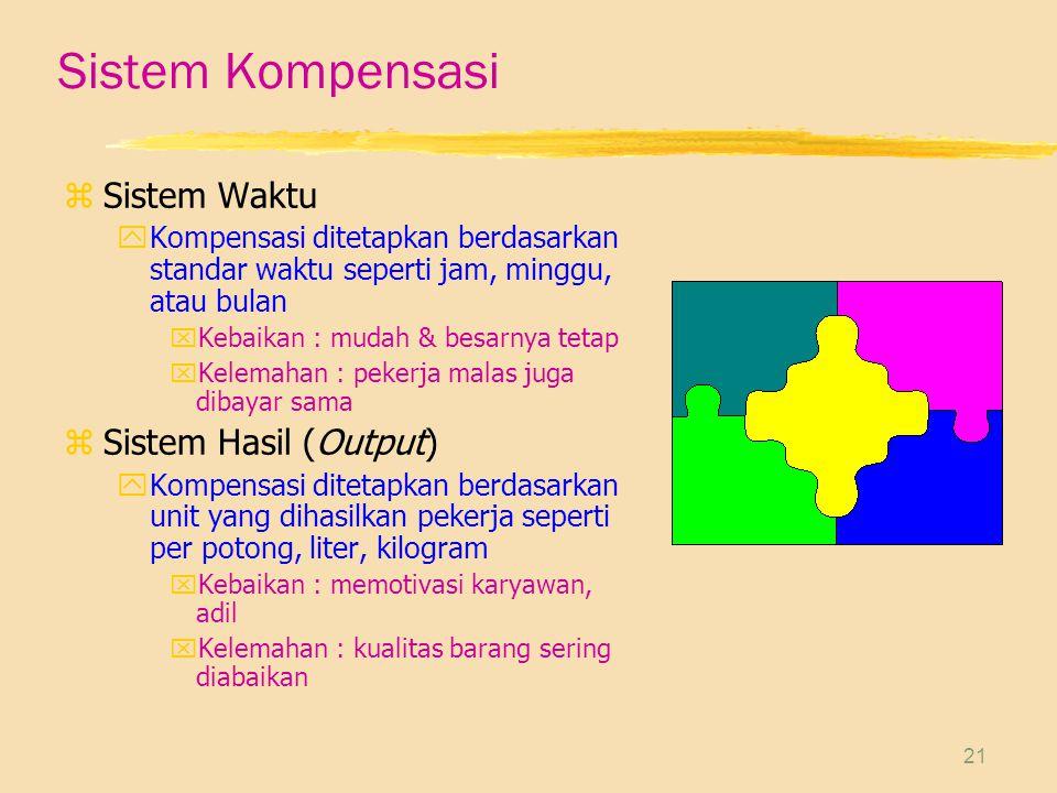 Sistem Kompensasi Sistem Waktu Sistem Hasil (Output)