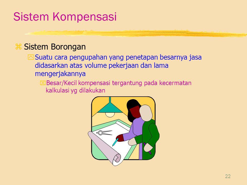Sistem Kompensasi Sistem Borongan