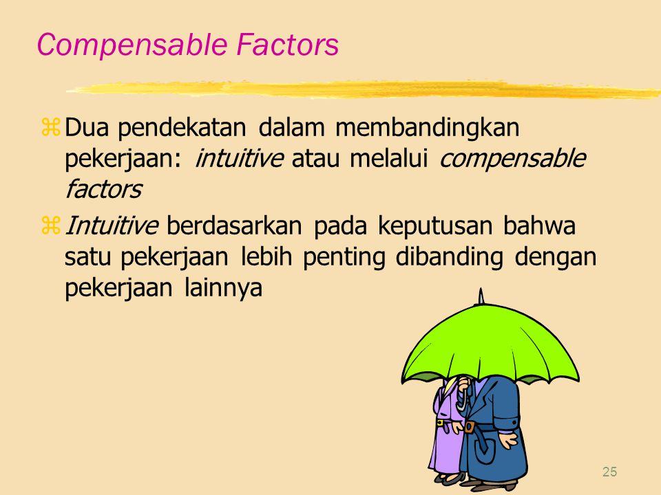 Compensable Factors Dua pendekatan dalam membandingkan pekerjaan: intuitive atau melalui compensable factors.