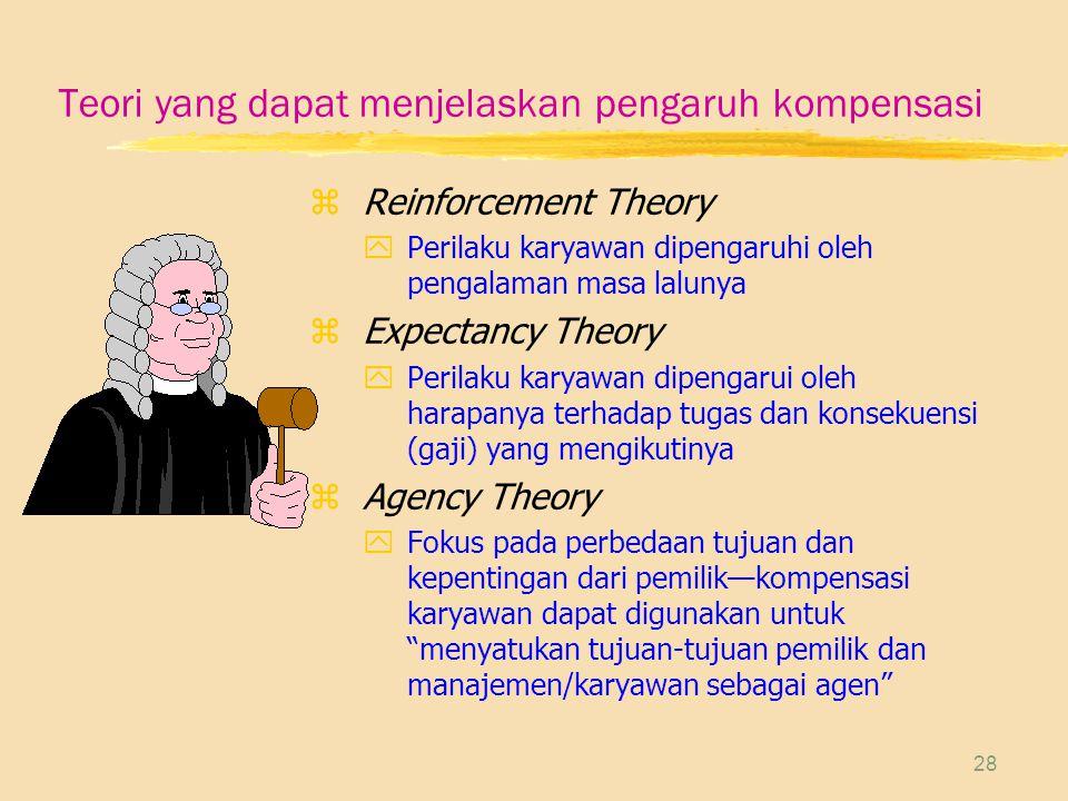Teori yang dapat menjelaskan pengaruh kompensasi