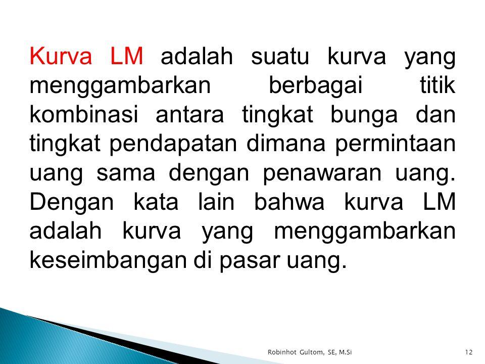 Kurva LM adalah suatu kurva yang menggambarkan berbagai titik kombinasi antara tingkat bunga dan tingkat pendapatan dimana permintaan uang sama dengan penawaran uang. Dengan kata lain bahwa kurva LM adalah kurva yang menggambarkan keseimbangan di pasar uang.