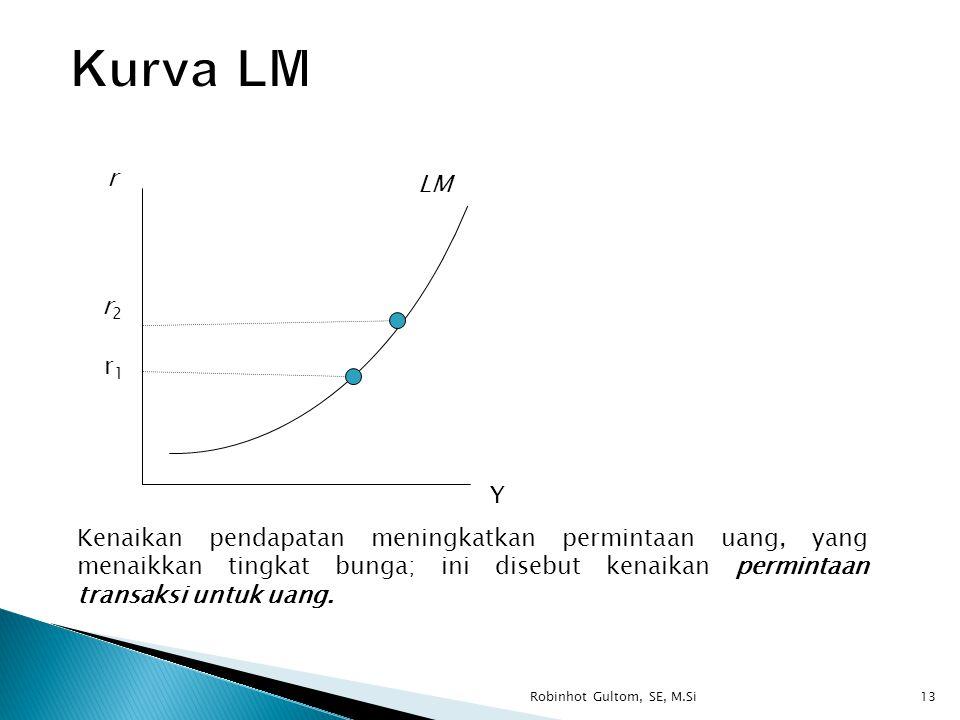 Kurva LM r. LM. r1. r2. Y.