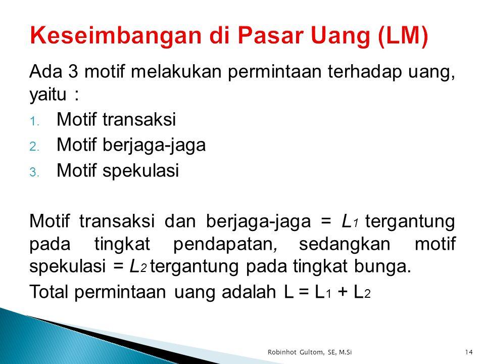 Keseimbangan di Pasar Uang (LM)