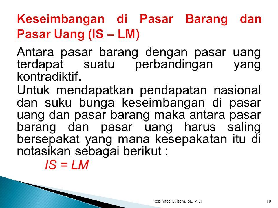 Keseimbangan di Pasar Barang dan Pasar Uang (IS – LM)