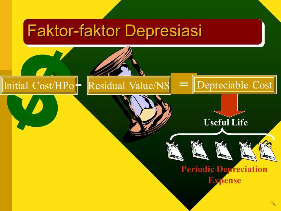Faktor-faktor Depresiasi
