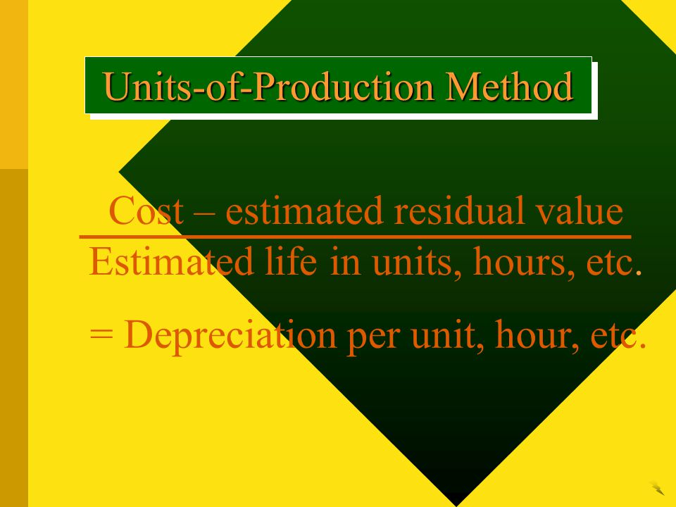 Units-of-Production Method