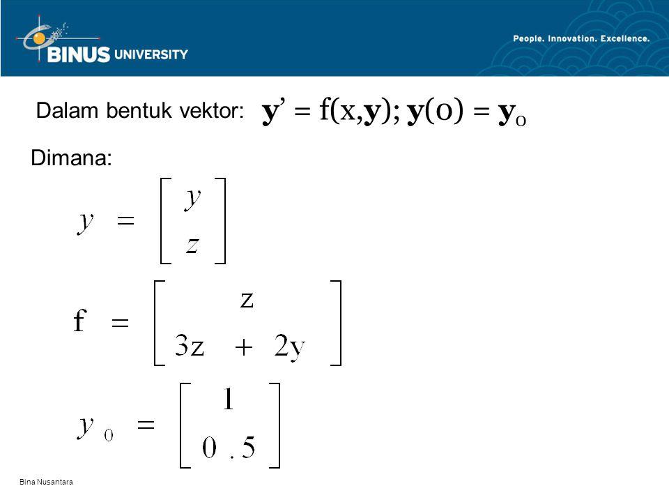 y' = f(x,y); y(0) = y0 Dalam bentuk vektor: Dimana: Bina Nusantara