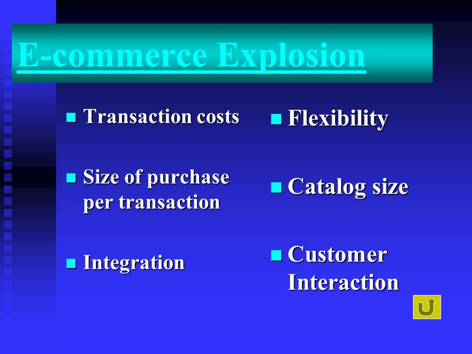 E-commerce Explosion Flexibility Catalog size Customer Interaction