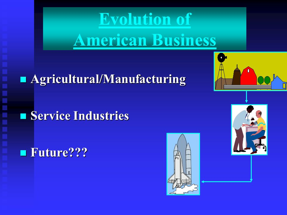 Evolution of American Business