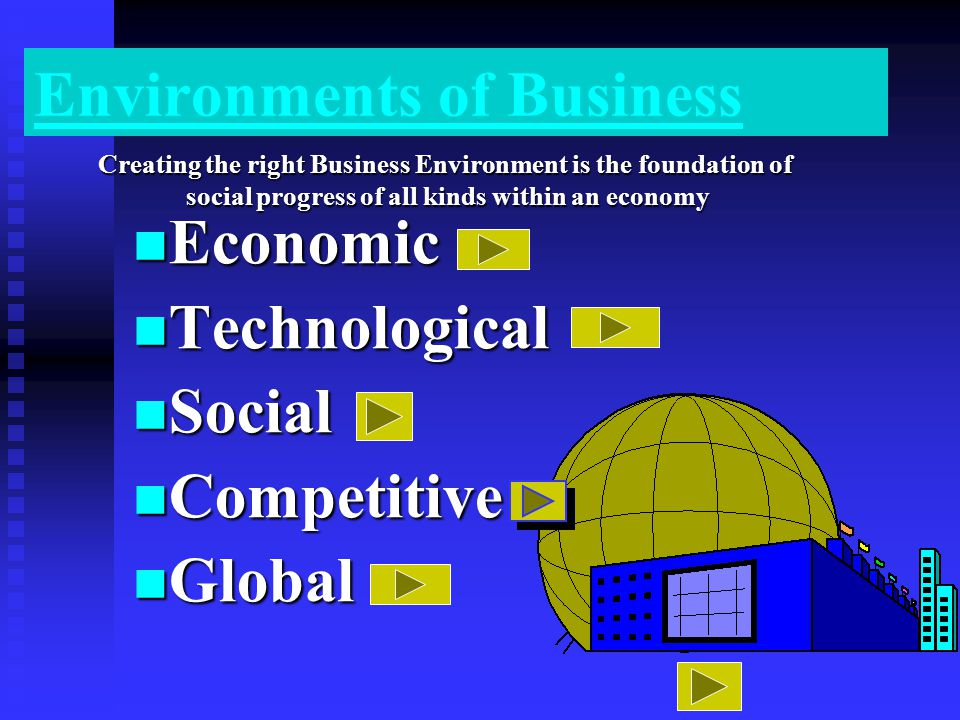 Environments of Business