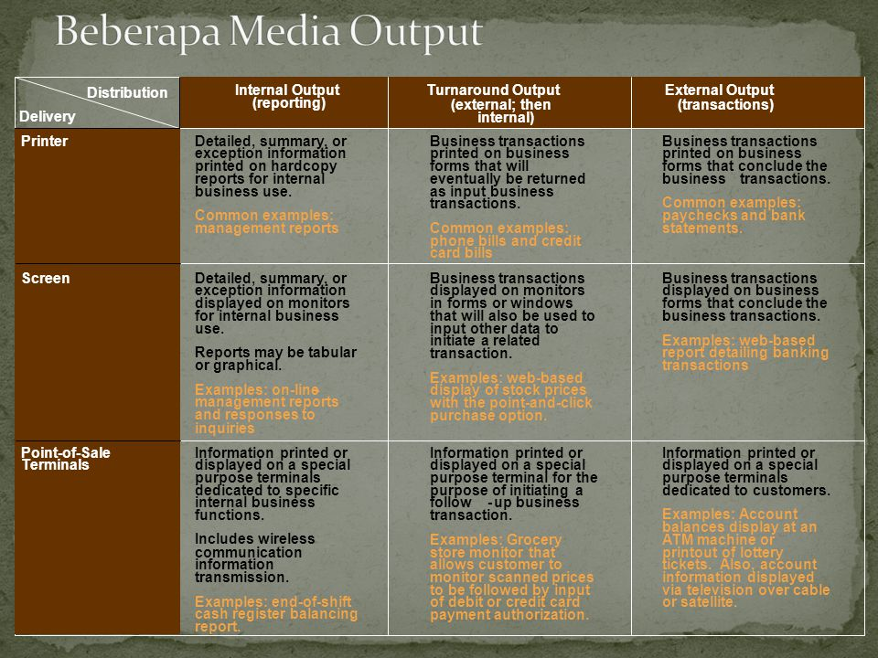 Beberapa Media Output Distribution Internal Output Turnaround Output