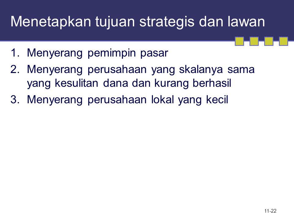 Menetapkan tujuan strategis dan lawan