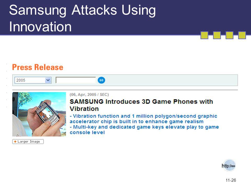 Samsung Attacks Using Innovation
