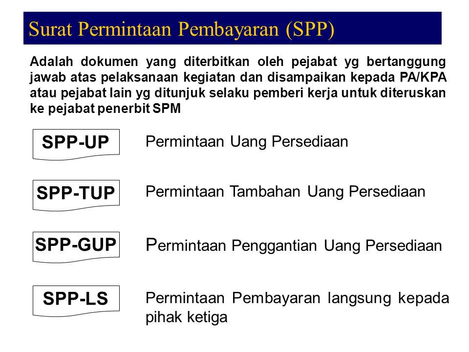 Surat Permintaan Pembayaran (SPP)
