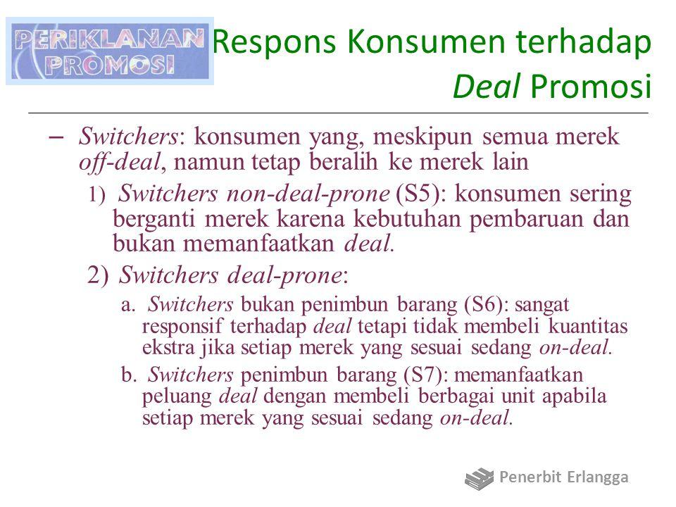 Daya Respons Konsumen terhadap Deal Promosi