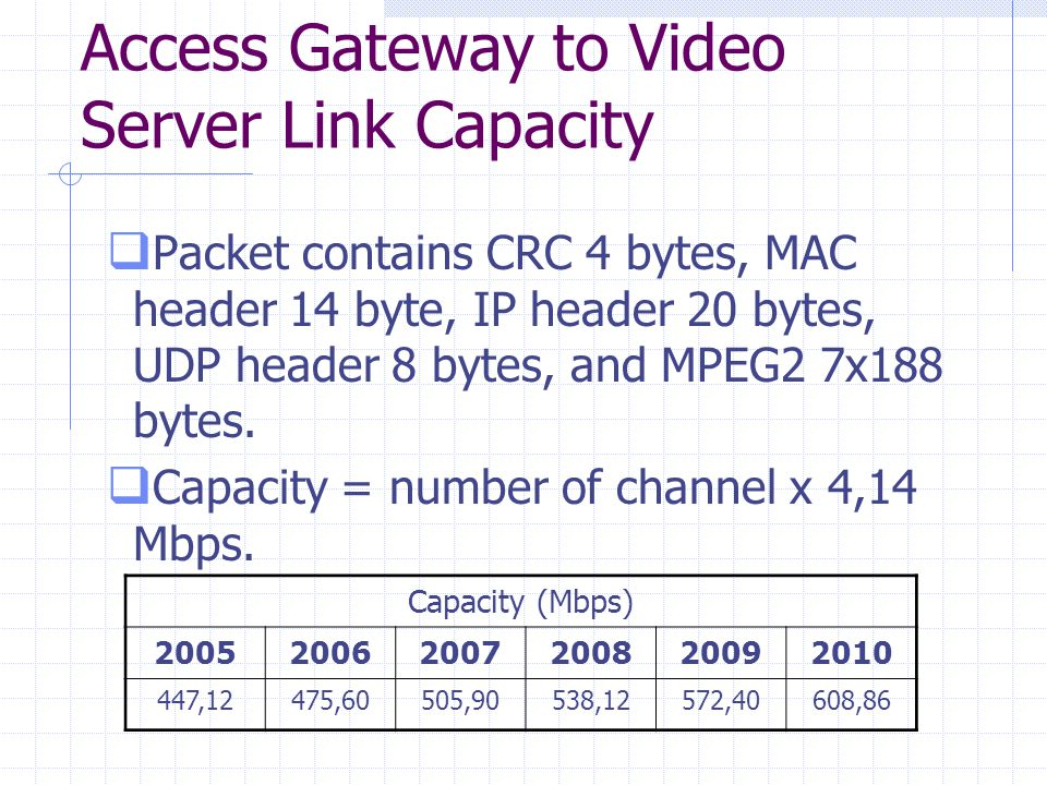 Access Gateway to Video Server Link Capacity