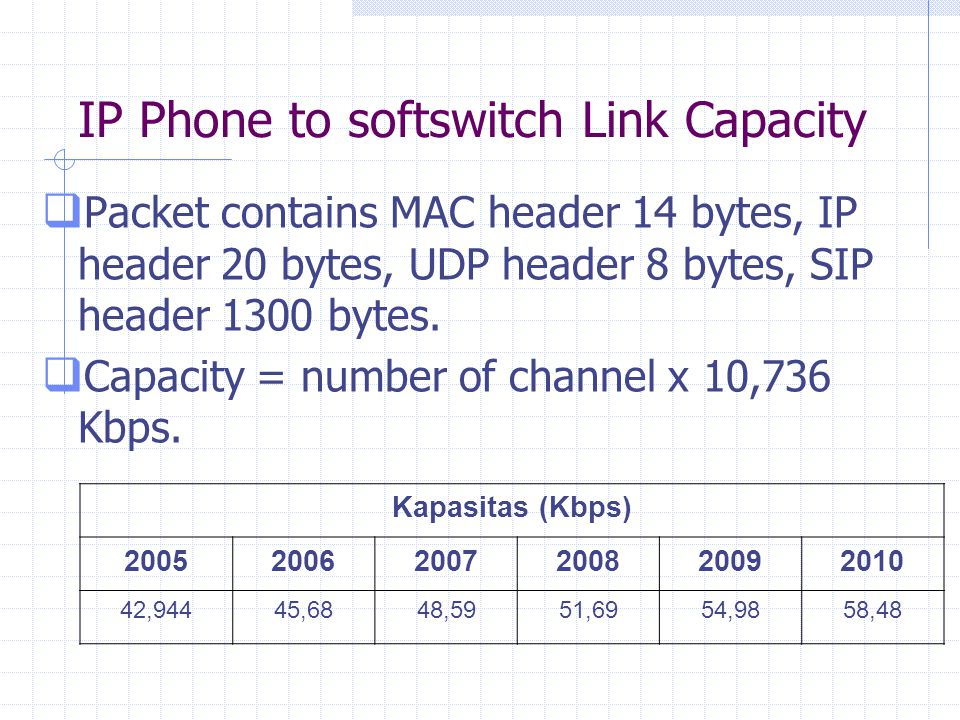 IP Phone to softswitch Link Capacity