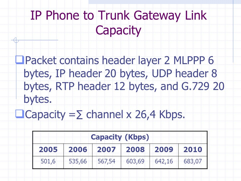 IP Phone to Trunk Gateway Link Capacity