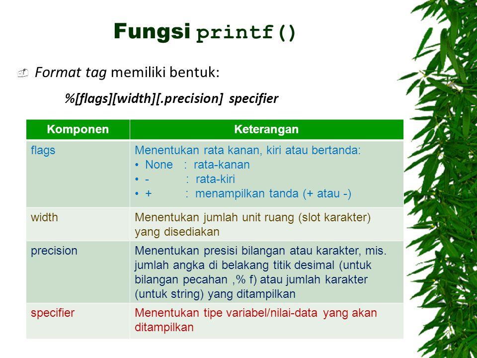 Fungsi printf() Format tag memiliki bentuk: