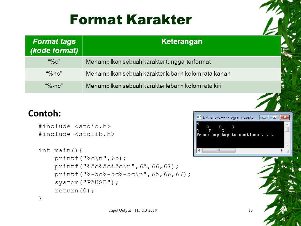 Format Karakter Contoh: Format tags (kode format) Keterangan