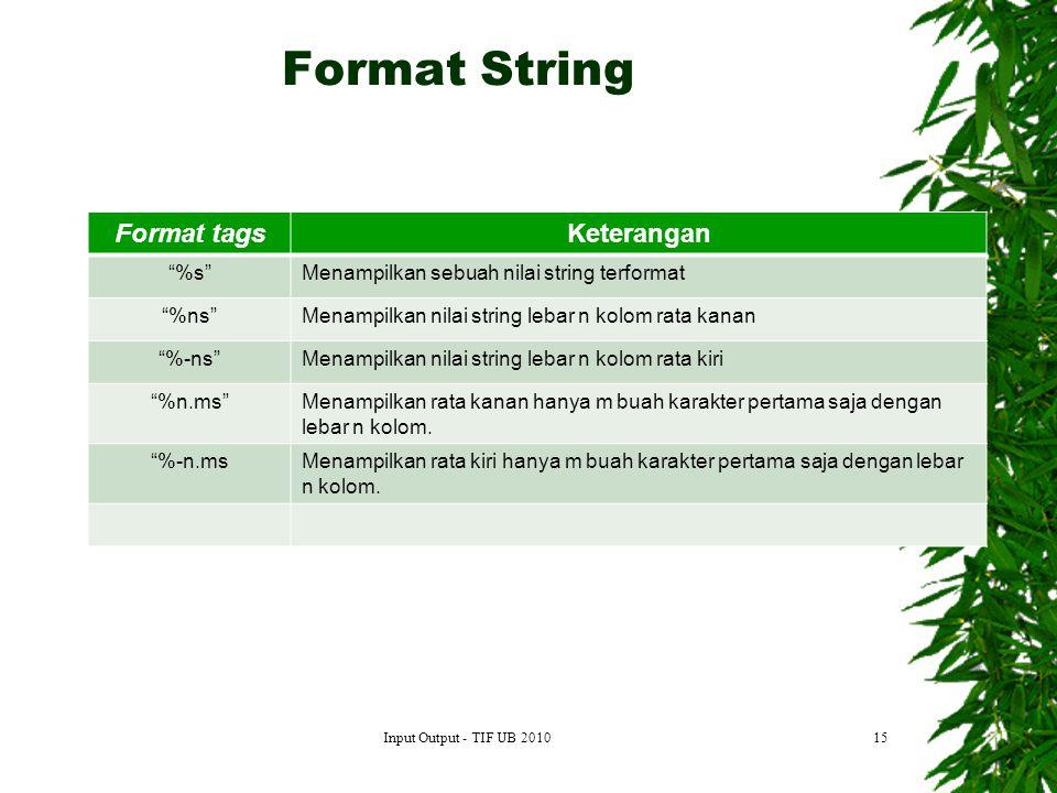 Format String Format tags Keterangan %s