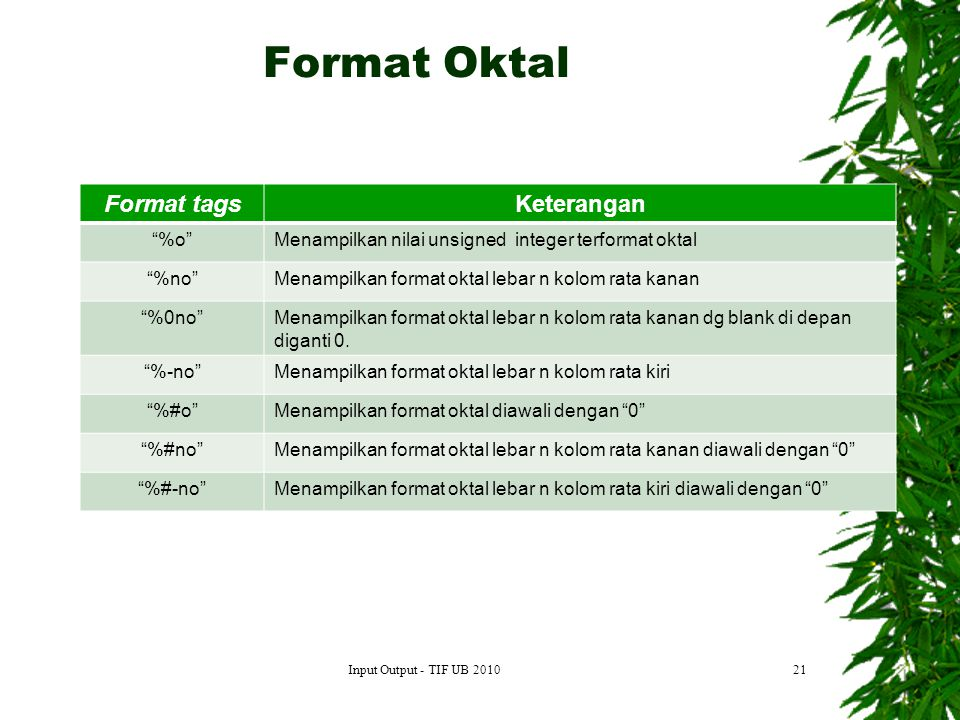 Format Oktal Format tags Keterangan %o