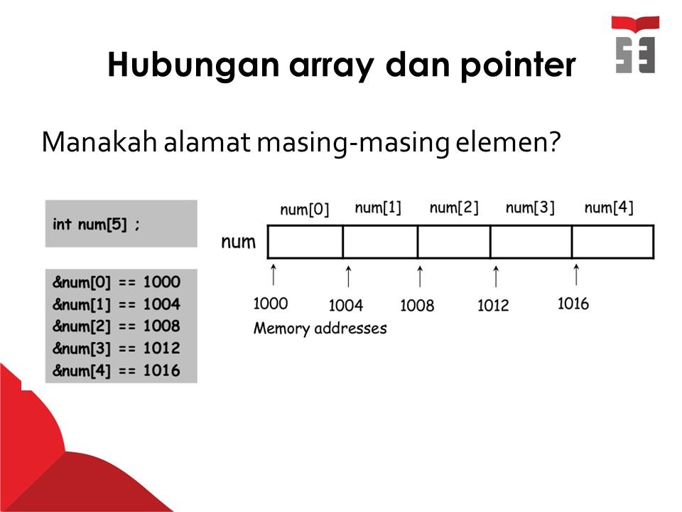 Hubungan array dan pointer