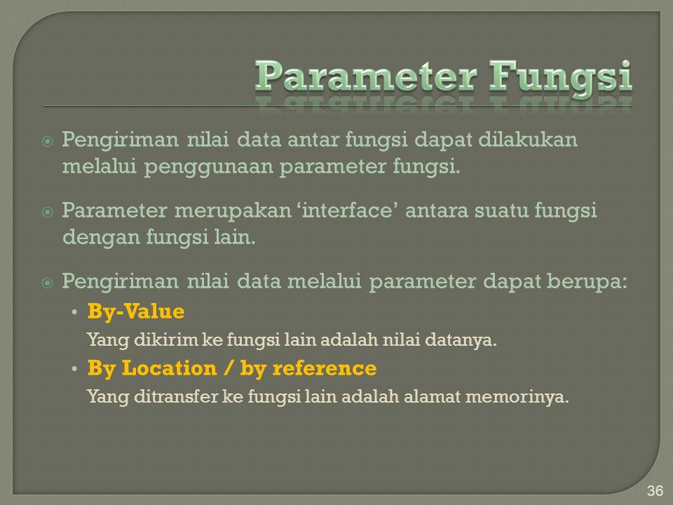 Parameter Fungsi Pengiriman nilai data antar fungsi dapat dilakukan melalui penggunaan parameter fungsi.