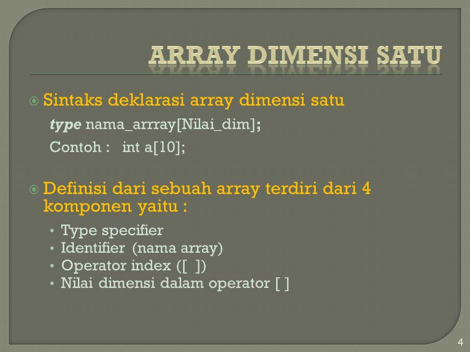 Array Dimensi Satu Sintaks deklarasi array dimensi satu