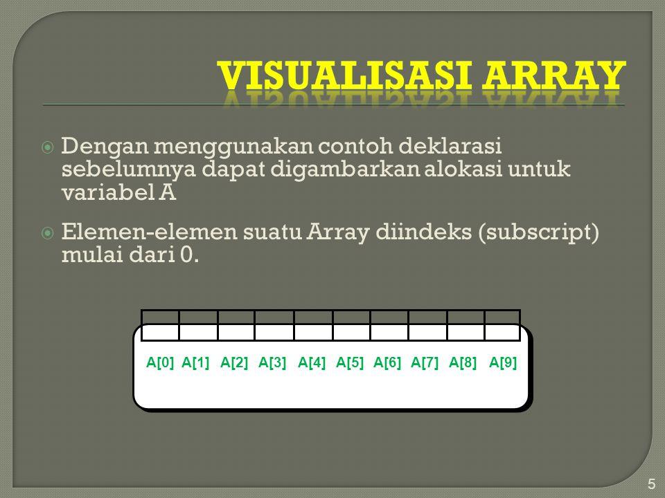 Visualisasi Array Dengan menggunakan contoh deklarasi sebelumnya dapat digambarkan alokasi untuk variabel A.
