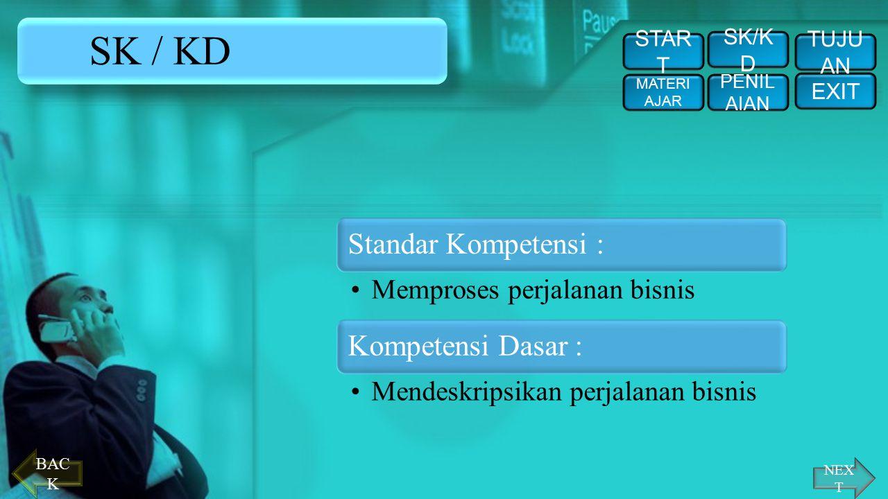 SK / KD Standar Kompetensi : Kompetensi Dasar :